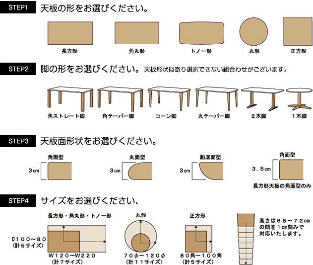 テーブルをデザインする。